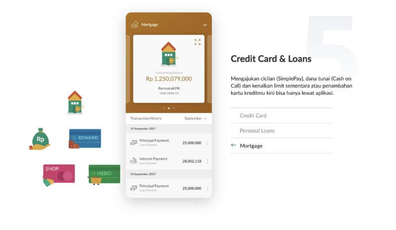 Kartu Kredit dan Cicilan