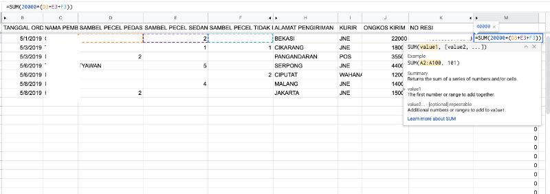 Contoh pembukuan keuangan sederhana dengan spreadsheet