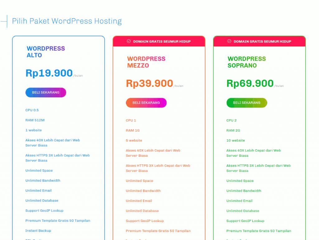 Wordpress Hosting di Idwebhost