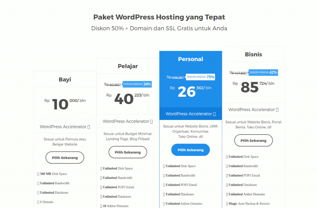 Wordpress Hosting di Niagahoster