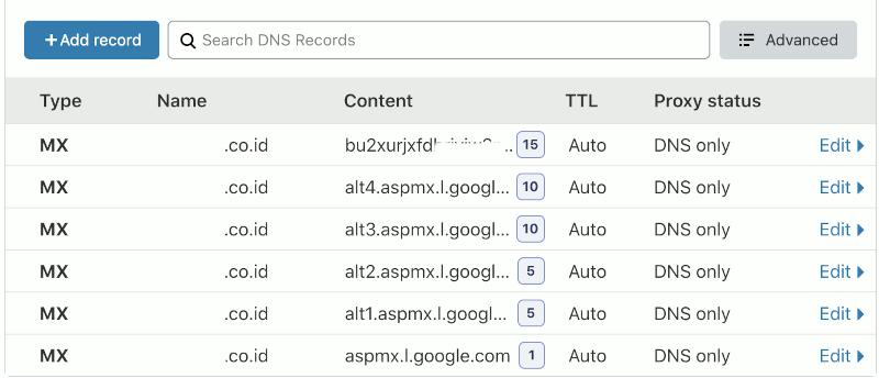 MX Record Domain